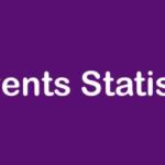 Virtual Events Statistics 2020