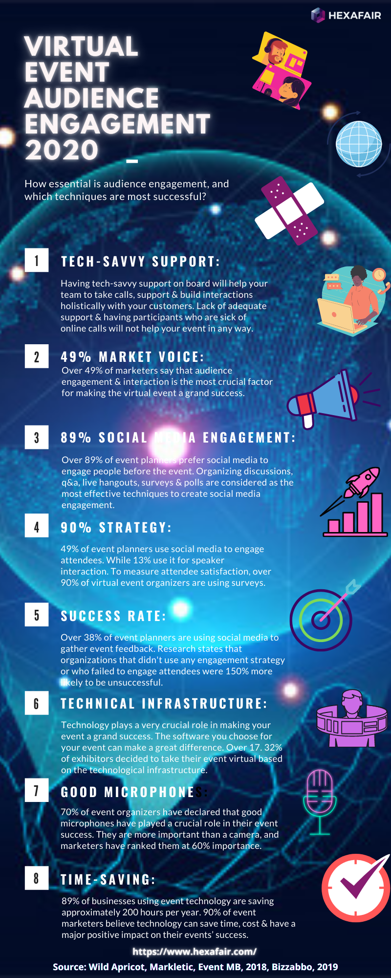 Virtual-Event-Statistics-2020-virtual fair audience engagement report