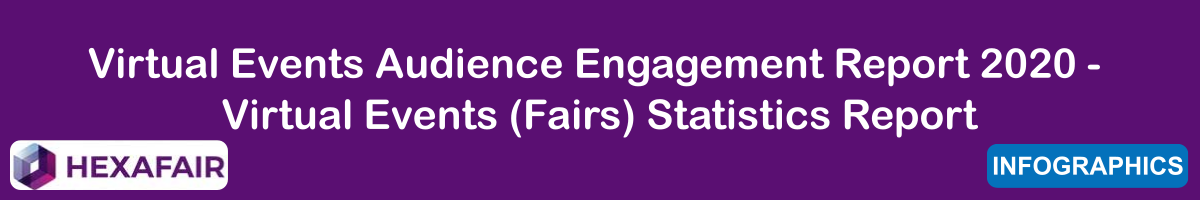 Virtual Events Audience Engagement Report 2020 – Virtual Events (Fairs) Statistics Report