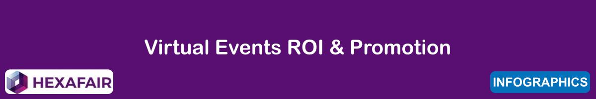 Virtual Events ROI & Promotion
