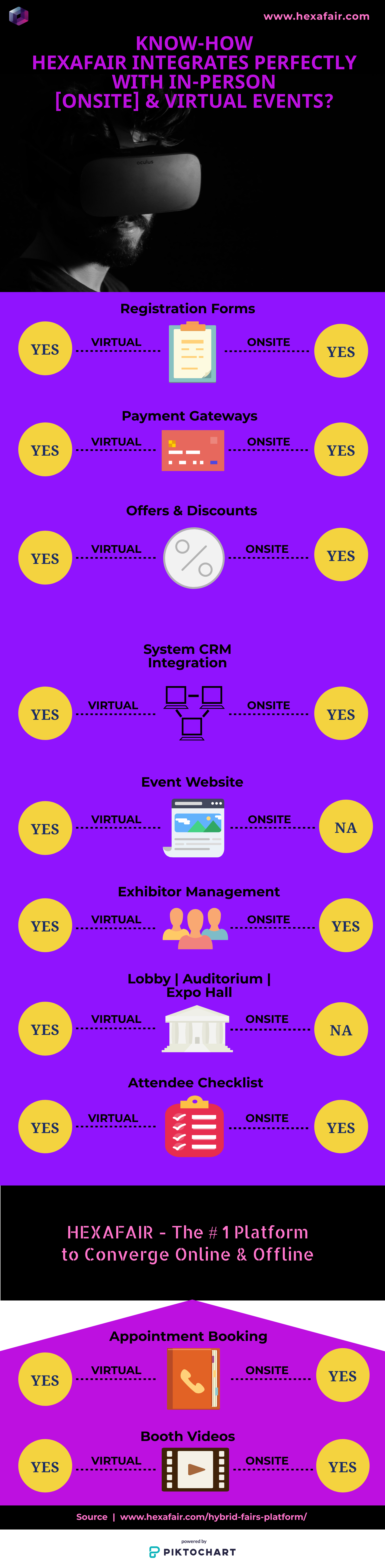8-know-How-HexaFair-integrates-Perfectly-With-In-Person-Virtual-Events
