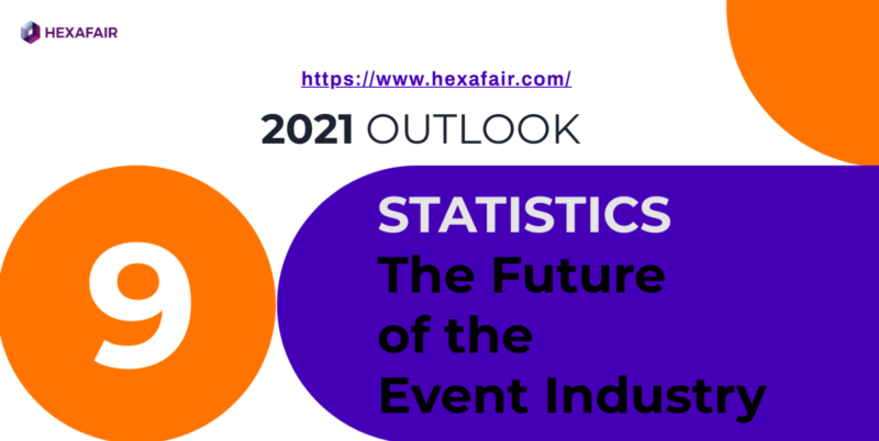 9 Event Statistics, The Future of the Event Industry 2021 – Presentation