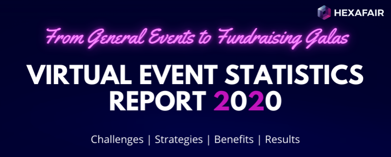 Virtual Event Statistics Report 2020 – Presentation