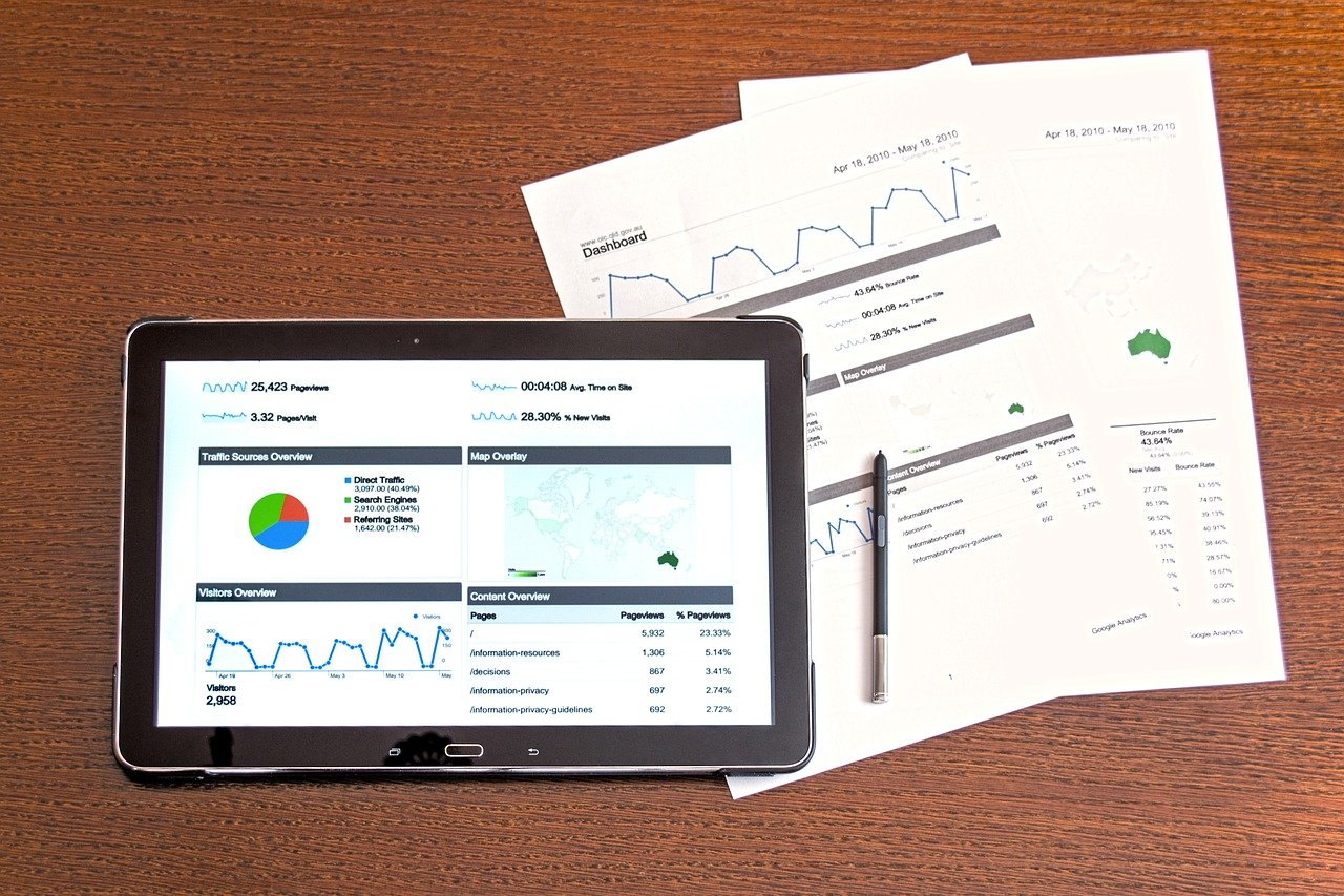Create custom reports keeping viewers in mind