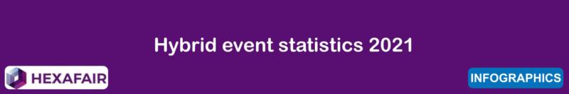Hybrid event statistics 2021